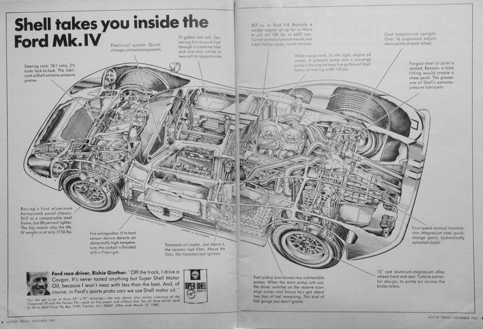 Inside a 67 Ford MkIV Shell Ad